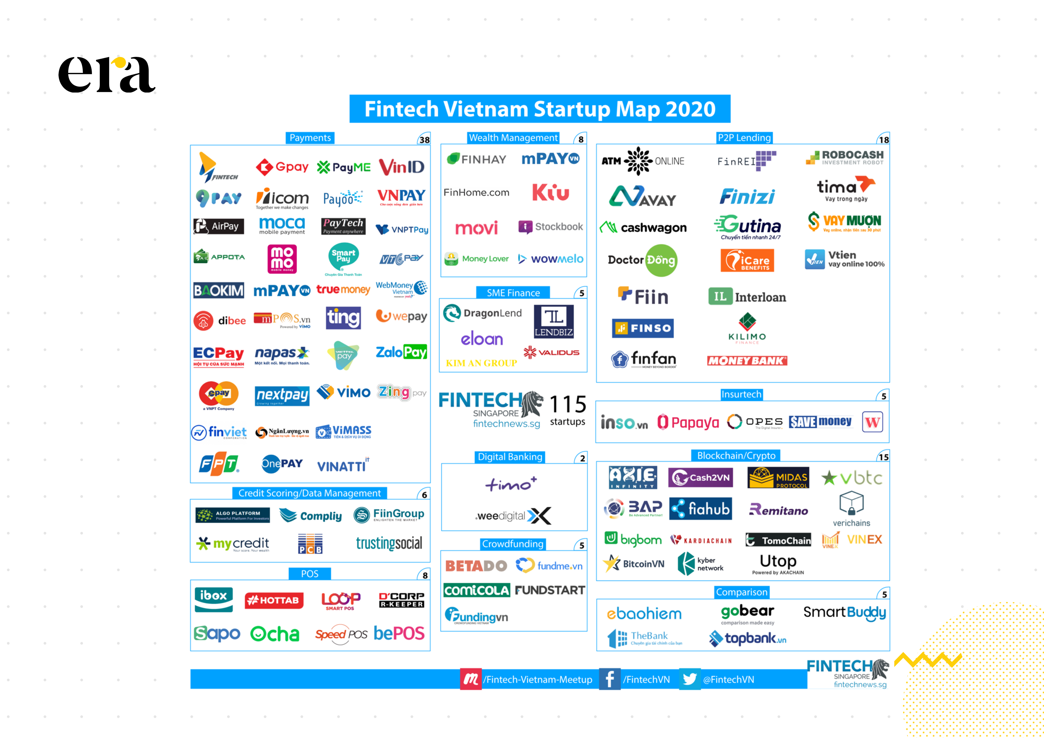 dịch vụ inbound marketing mảng fintech
